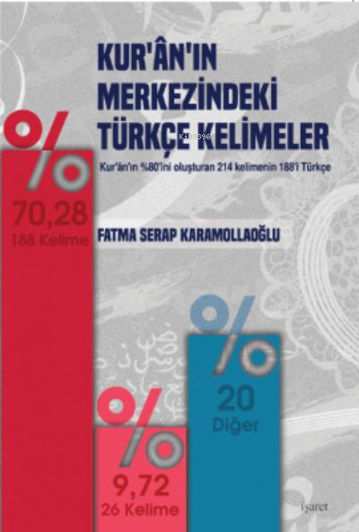 Kur'an'ın Merkezindeki Türkçe Kelimeler;Kur'an'ın %80'ini Oluşturan 214 Kelimenin 188'i Türkçe